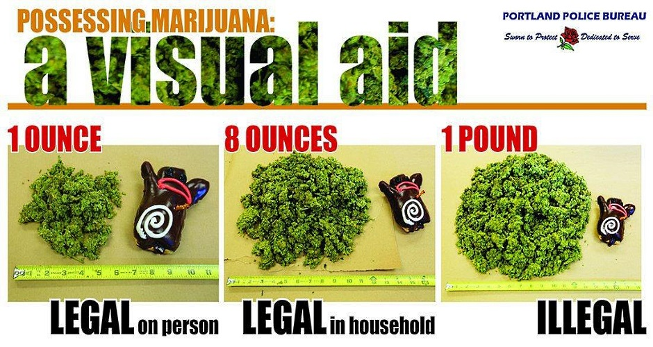 Voodoo Doughnut Cannabis Cops